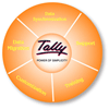 Yenar Tally Academy & Consultancy
